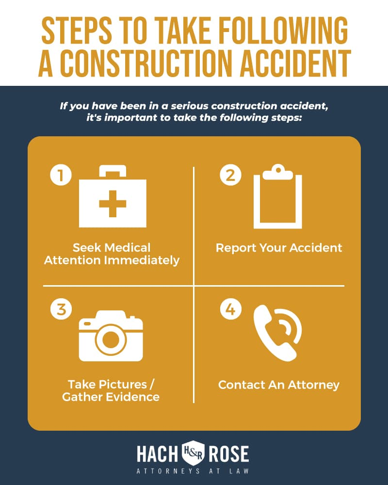 Steps to take following a construction accident Infographi